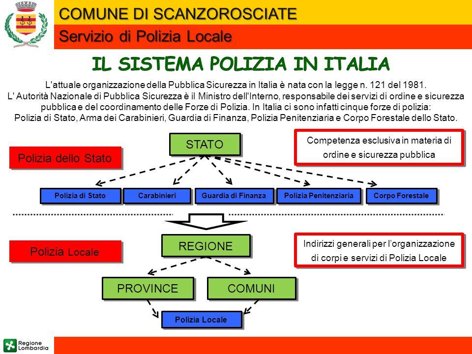 IL SISTEMA POLIZIA IN ITALIA Polizia Penitenziaria
