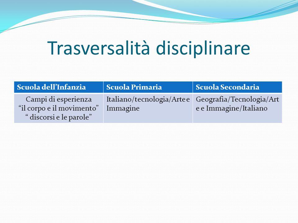 Trasversalità disciplinare