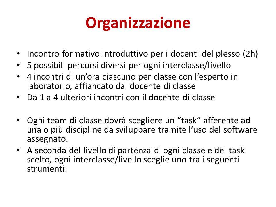 Organizzazione Incontro formativo introduttivo per i docenti del plesso (2h) 5 possibili percorsi diversi per ogni interclasse/livello.