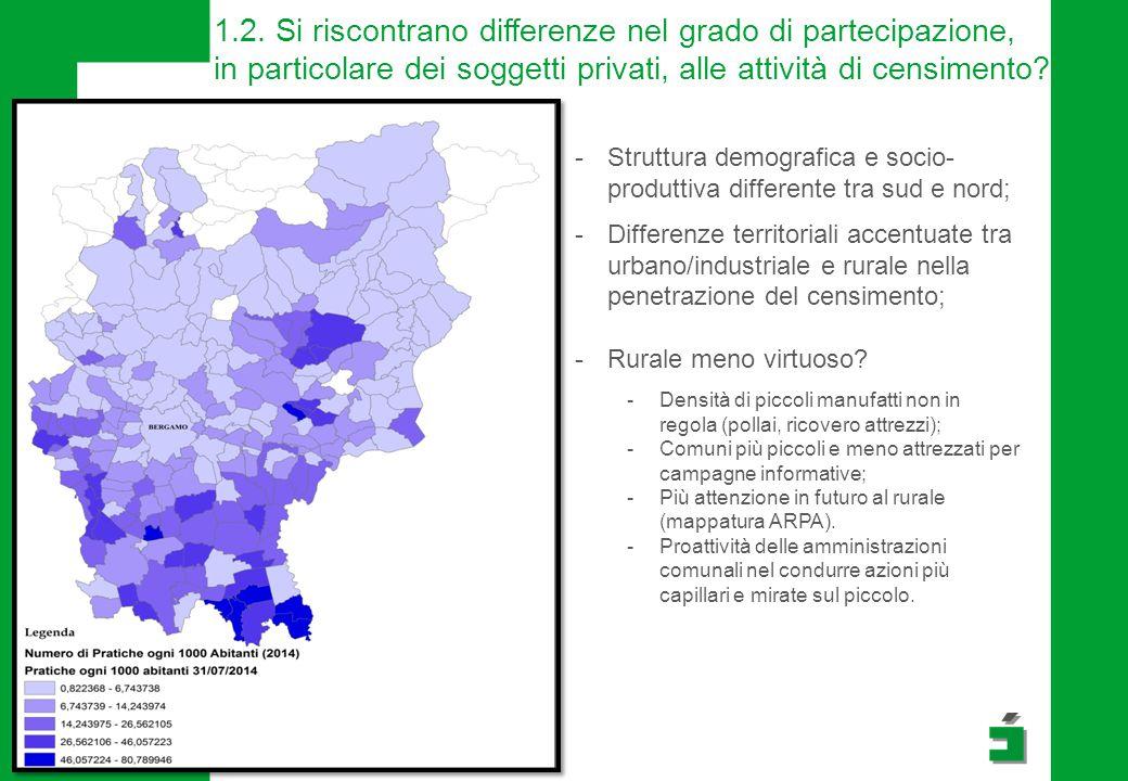 1.2. Si riscontrano differenze nel grado di partecipazione, in particolare dei soggetti privati, alle attività di censimento