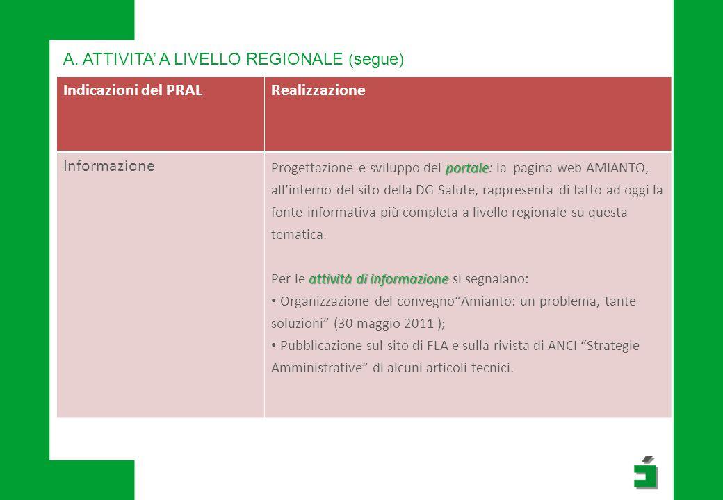 A. ATTIVITA' A LIVELLO REGIONALE (segue) Indicazioni del PRAL