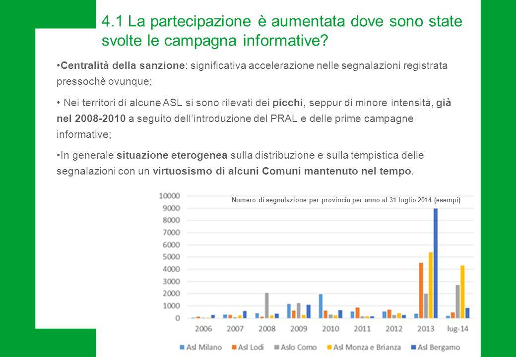 4.1 La partecipazione è aumentata dove sono state svolte le campagna informative