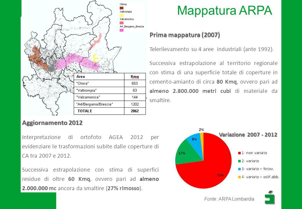 Mappatura ARPA Prima mappatura (2007) Aggiornamento 2012