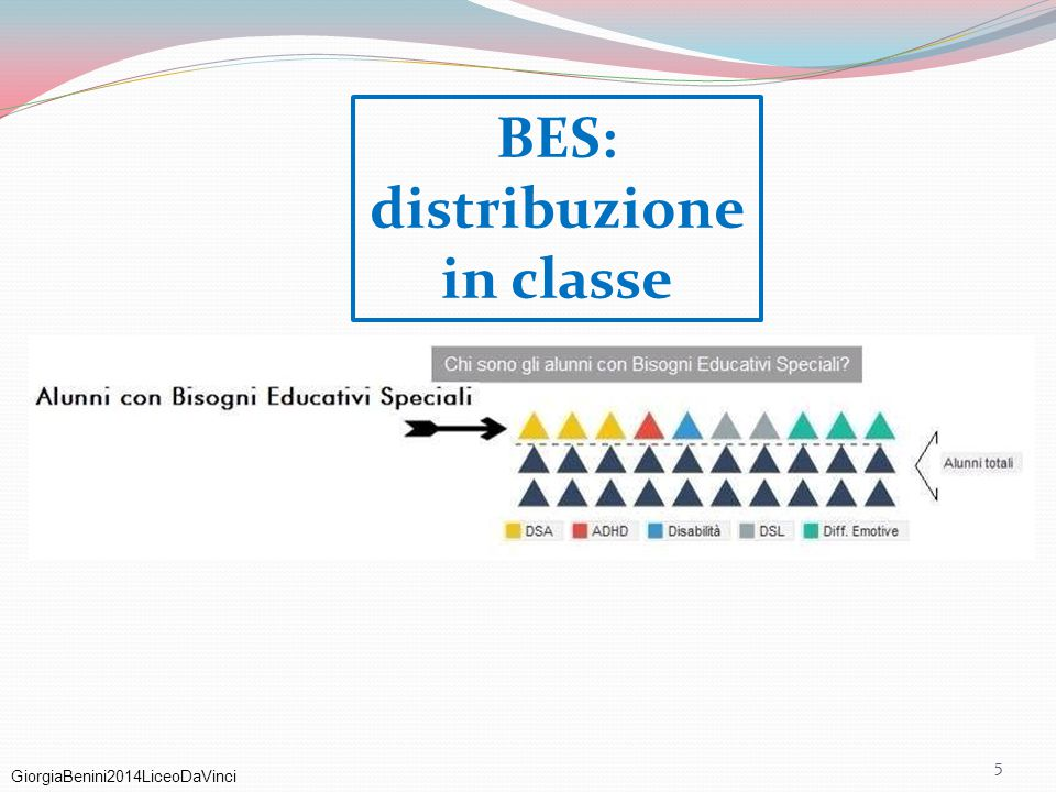 distribuzione in classe