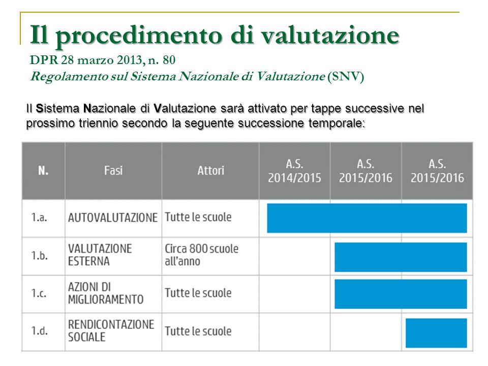 Il procedimento di valutazione DPR 28 marzo 2013, n