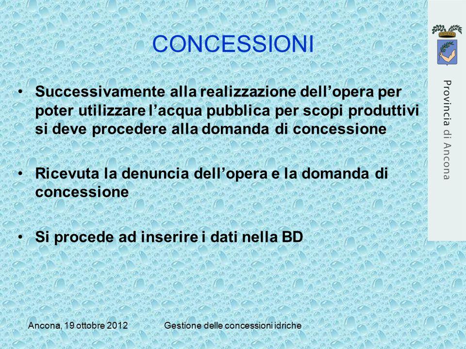 Gestione delle concessioni idriche