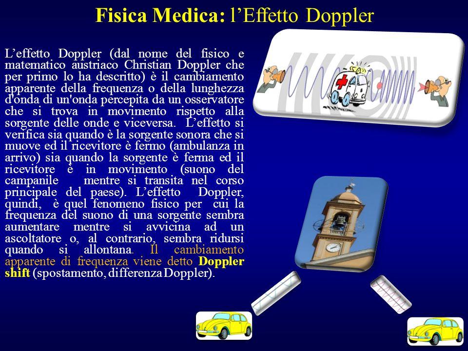 Fisica Medica: l'Effetto Doppler