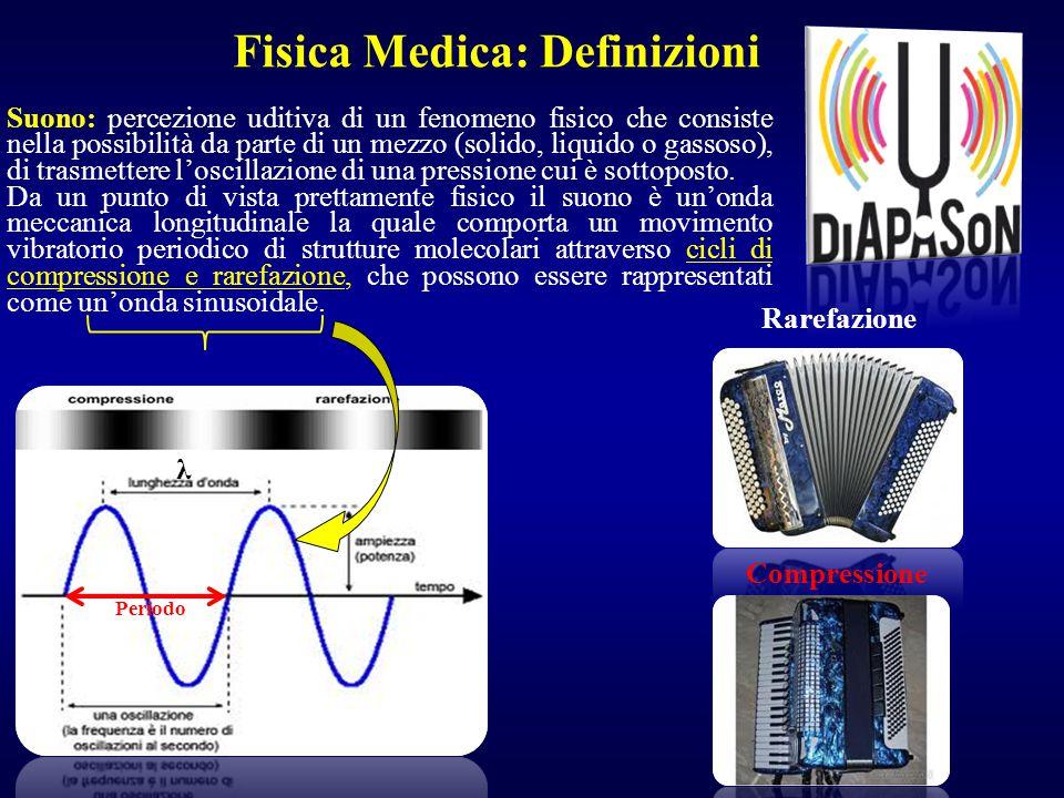 Fisica Medica: Definizioni