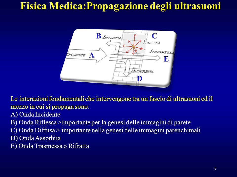 Fisica Medica:Propagazione degli ultrasuoni