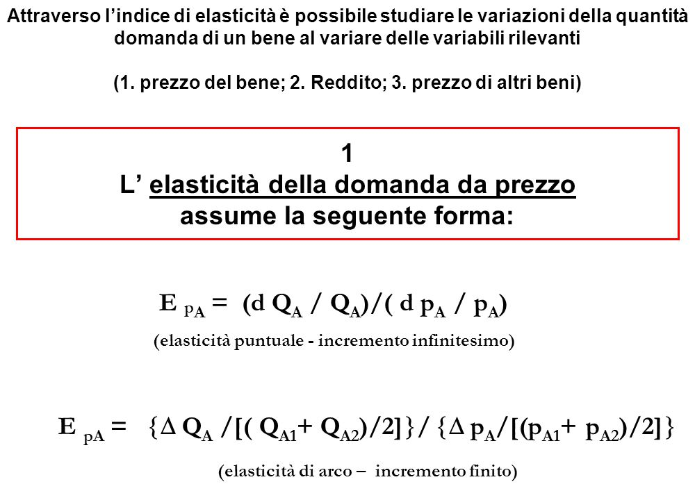 1 L' elasticità della domanda da prezzo assume la seguente forma:
