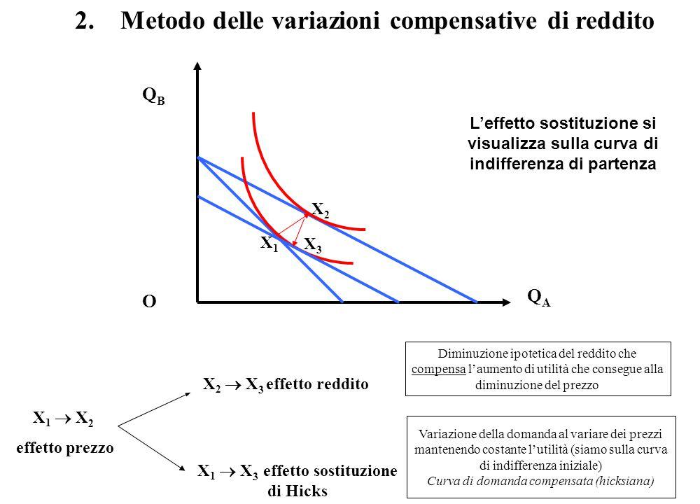 2. Metodo delle variazioni compensative di reddito
