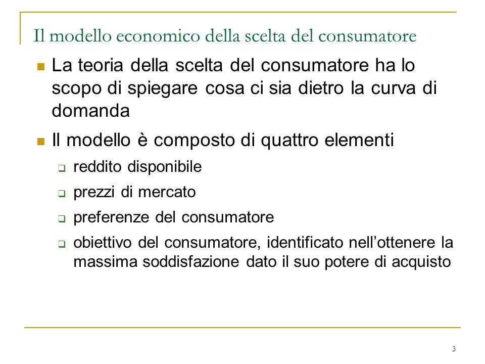 Il modello economico della scelta del consumatore