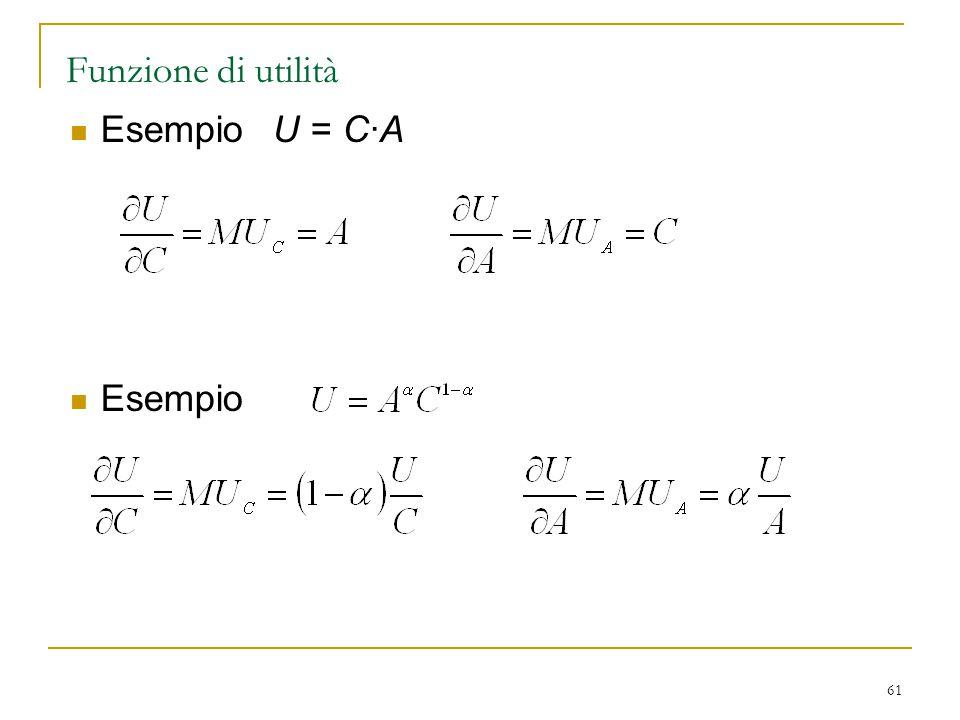 Funzione di utilità Esempio U = C·A Esempio