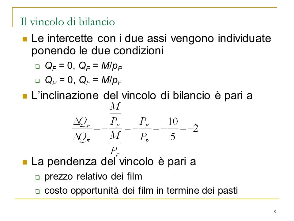 Il vincolo di bilancio Le intercette con i due assi vengono individuate ponendo le due condizioni. QF = 0, QP = M/pP.