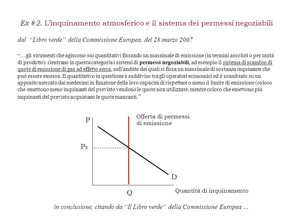 Ex #2. L'inquinamento atmosferico e il sistema dei permessi negoziabili