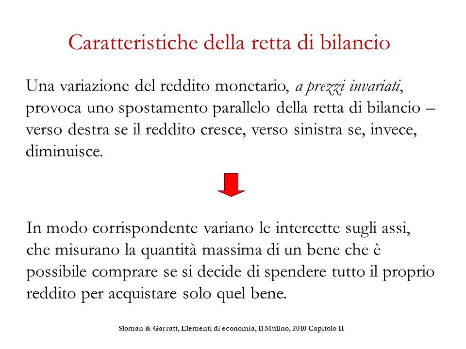 Caratteristiche della retta di bilancio