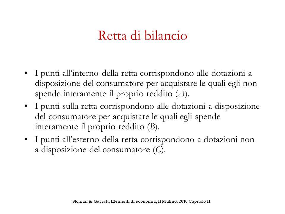 Sloman & Garratt, Elementi di economia, Il Mulino, 2010 Capitolo II