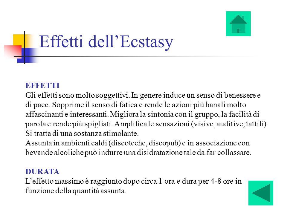 Effetti dell'Ecstasy EFFETTI
