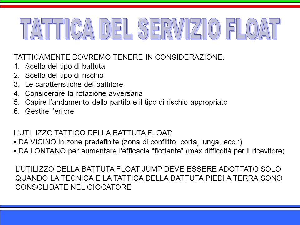 TATTICA DEL SERVIZIO FLOAT