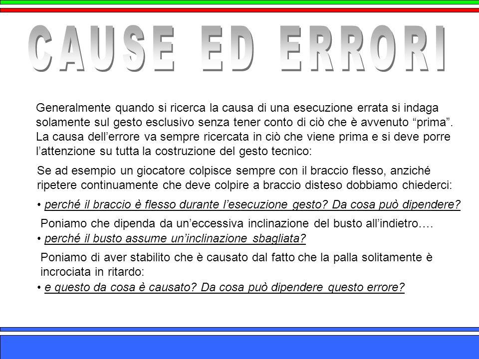 CAUSE ED ERRORIGeneralmente quando si ricerca la causa di una esecuzione errata si indaga.