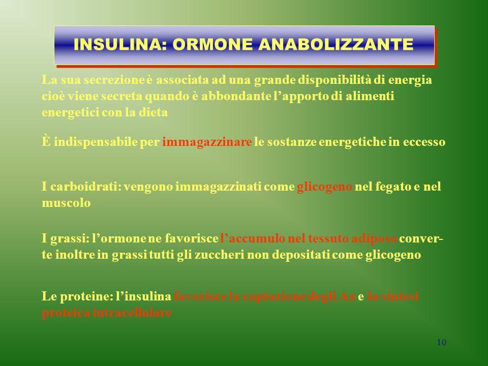 INSULINA: ORMONE ANABOLIZZANTE