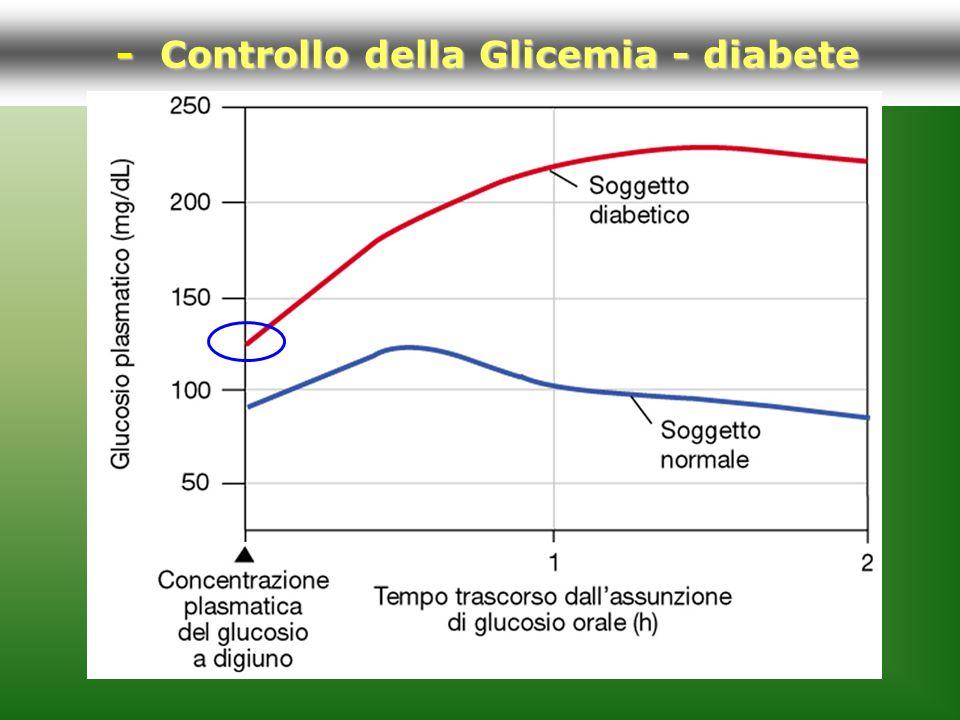 - Controllo della Glicemia - diabete
