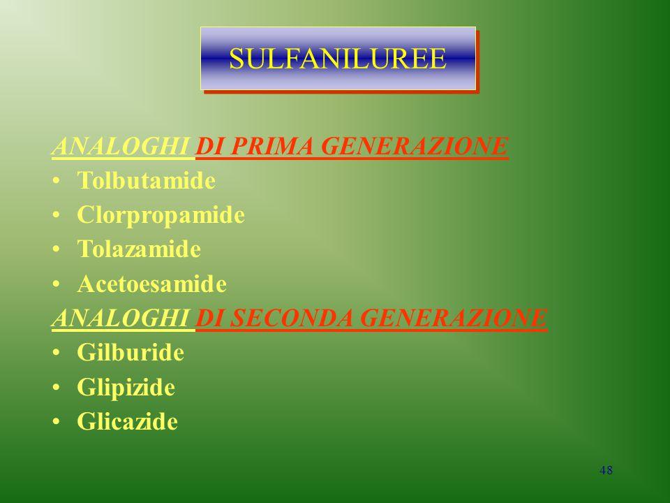 SULFANILUREE ANALOGHI DI PRIMA GENERAZIONE Tolbutamide Clorpropamide