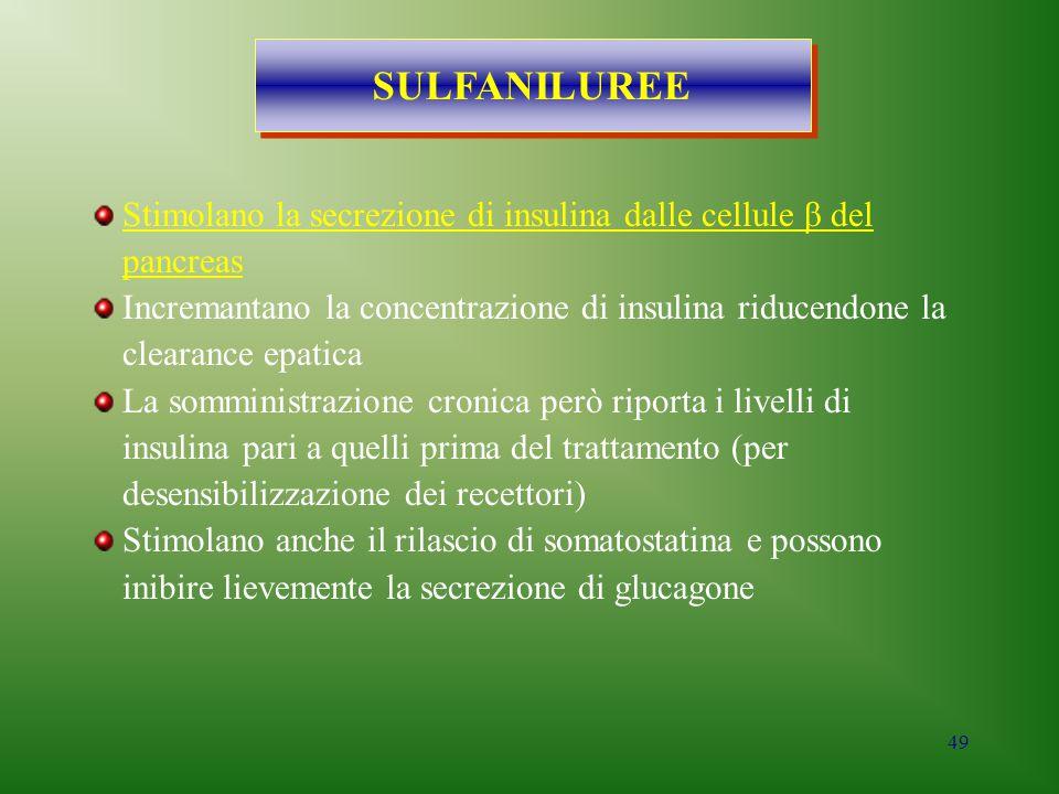 SULFANILUREE Stimolano la secrezione di insulina dalle cellule β del pancreas.