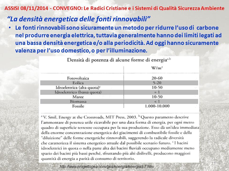 La densità energetica delle fonti rinnovabili