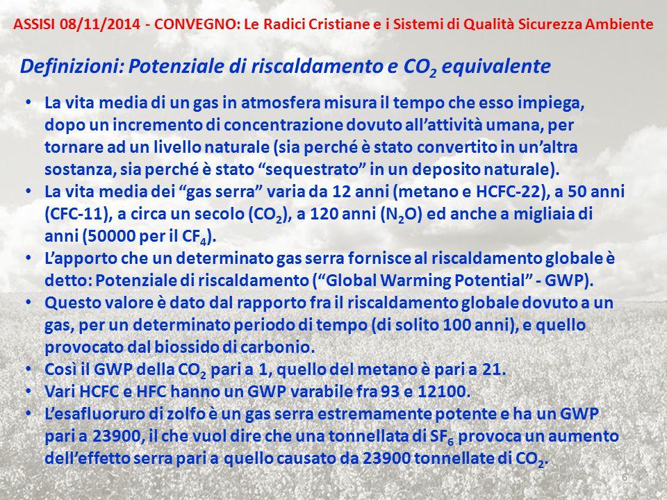 Definizioni: Potenziale di riscaldamento e CO2 equivalente