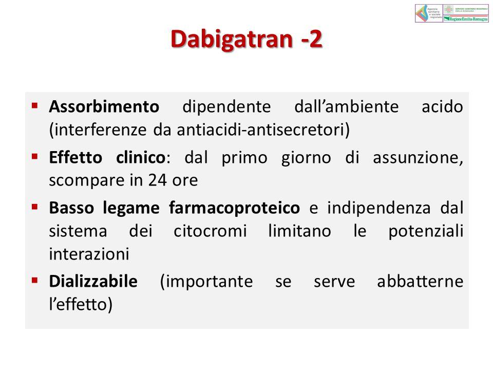 Dabigatran -2 Assorbimento dipendente dall'ambiente acido (interferenze da antiacidi-antisecretori)