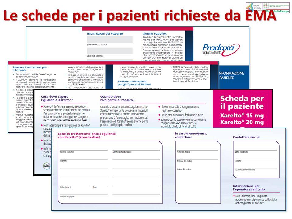 Le schede per i pazienti richieste da EMA