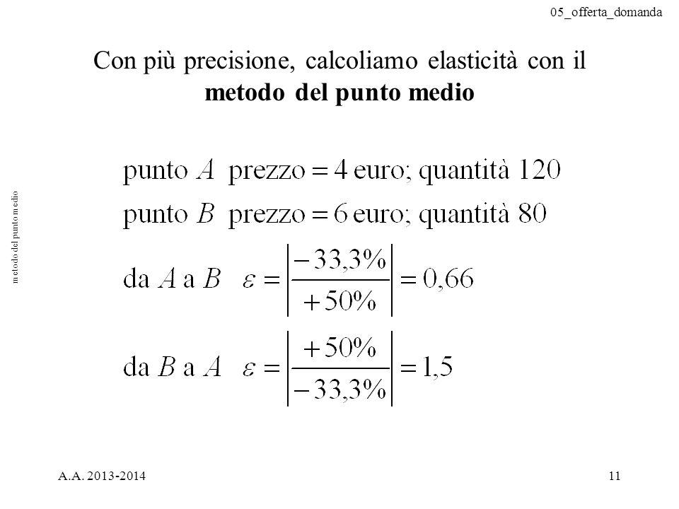 Con più precisione, calcoliamo elasticità con il metodo del punto medio