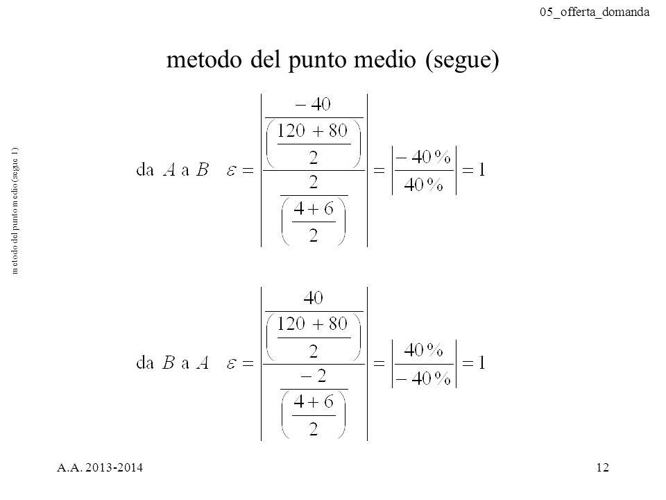 metodo del punto medio (segue 1)