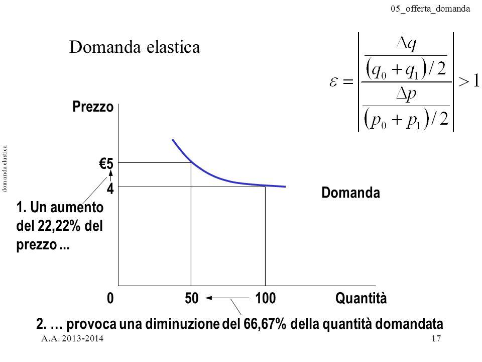 Domanda elastica Prezzo €5 4 Domanda 1. Un aumento del 22,22% del