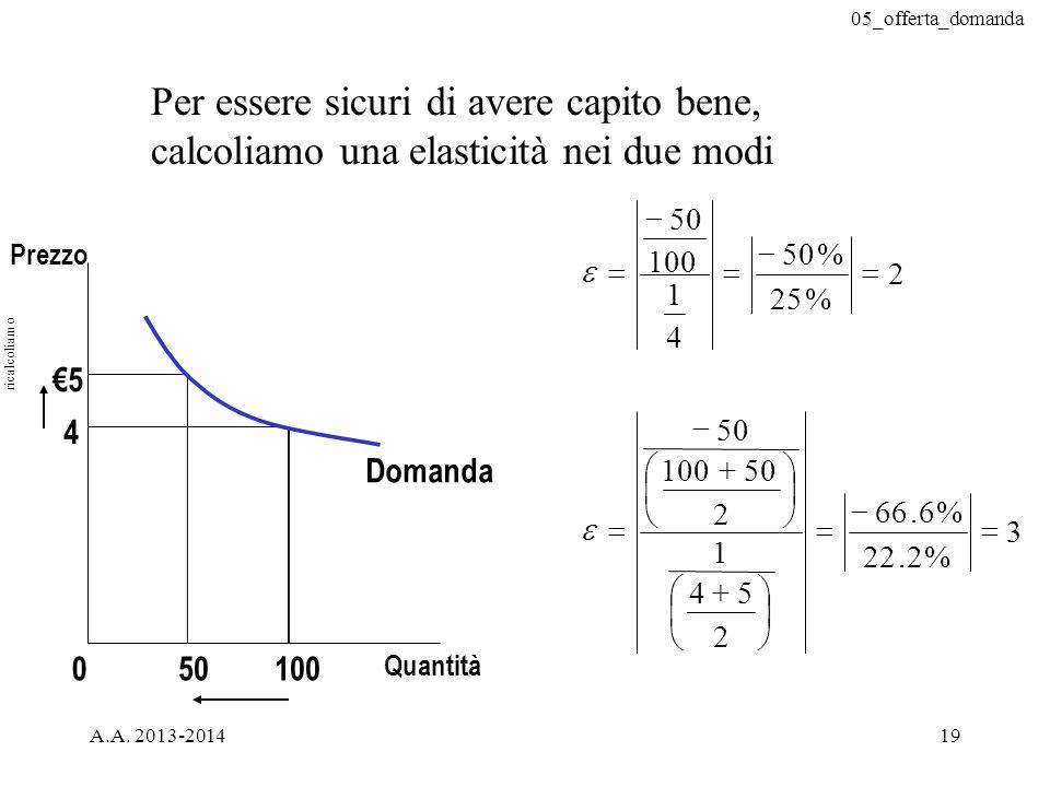 Per essere sicuri di avere capito bene, calcoliamo una elasticità nei due modi