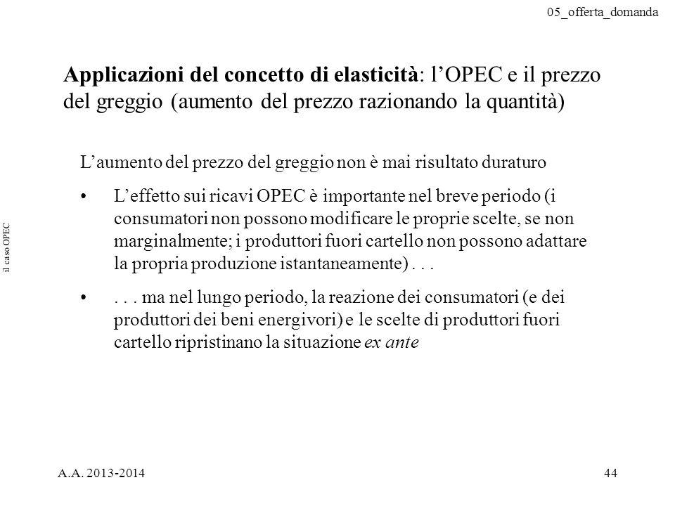 Applicazioni del concetto di elasticità: l'OPEC e il prezzo del greggio (aumento del prezzo razionando la quantità)