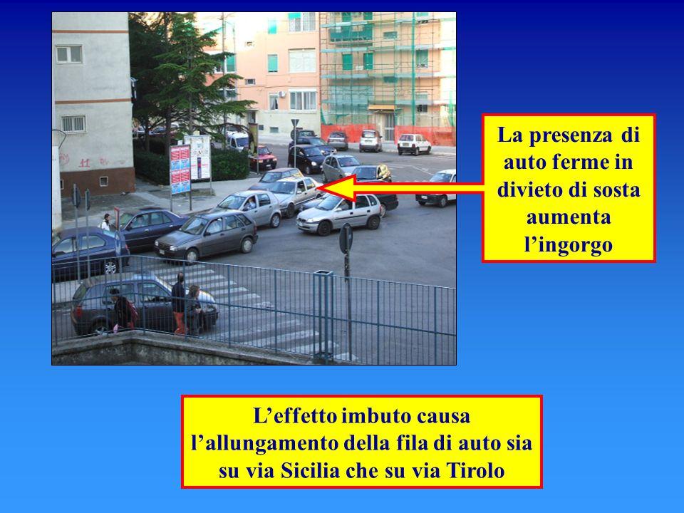 La presenza di auto ferme in divieto di sosta aumenta l'ingorgo