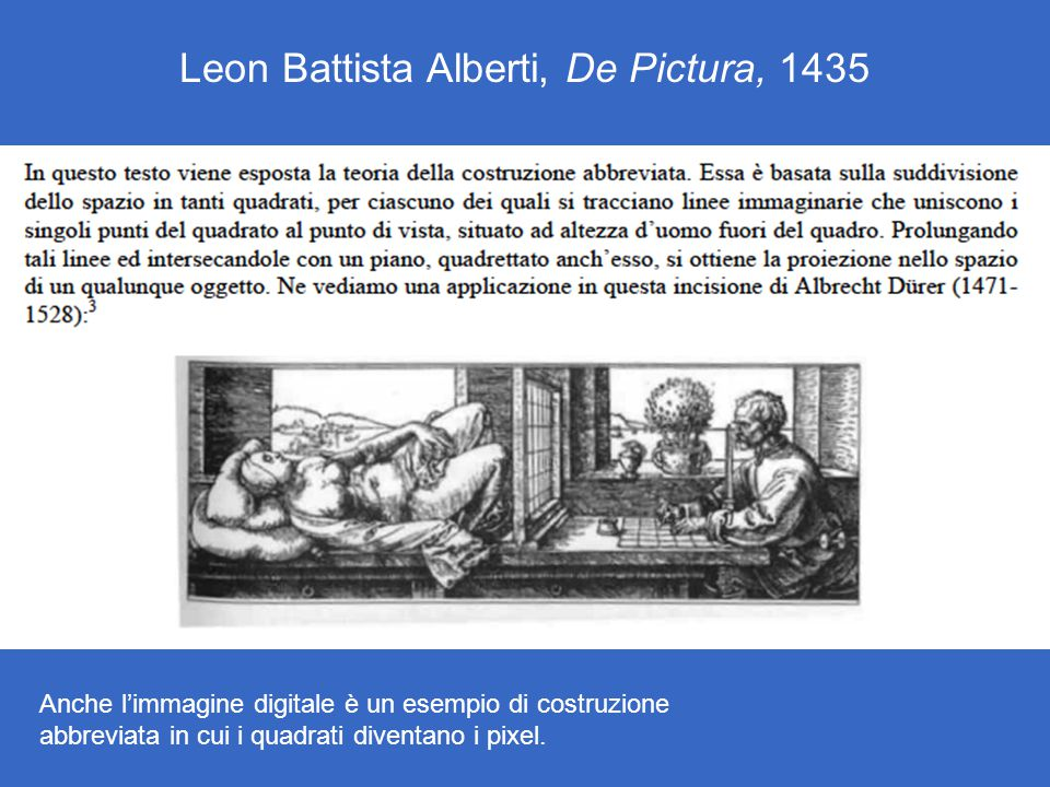 Leon Battista Alberti, De Pictura, 1435