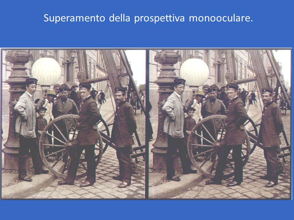 Superamento della prospettiva monooculare.