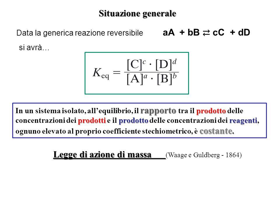 Legge di azione di massa (Waage e Guldberg - 1864)