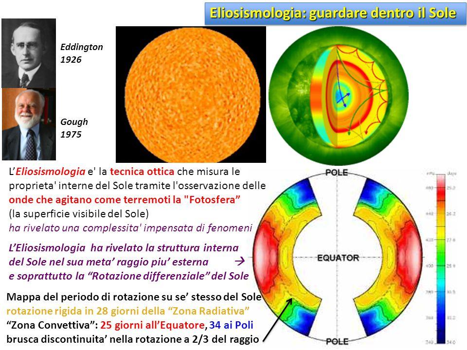 Eliosismologia: guardare dentro il Sole