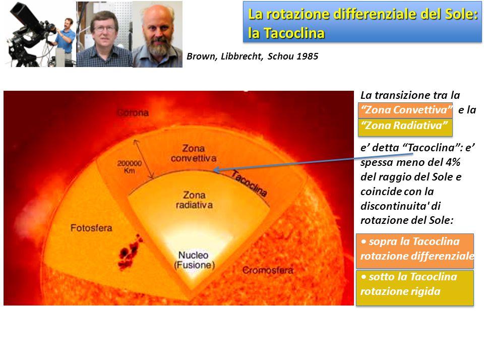 La rotazione differenziale del Sole: la Tacoclina