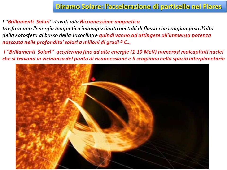 Dinamo Solare: l'accelerazione di particelle nei Flares