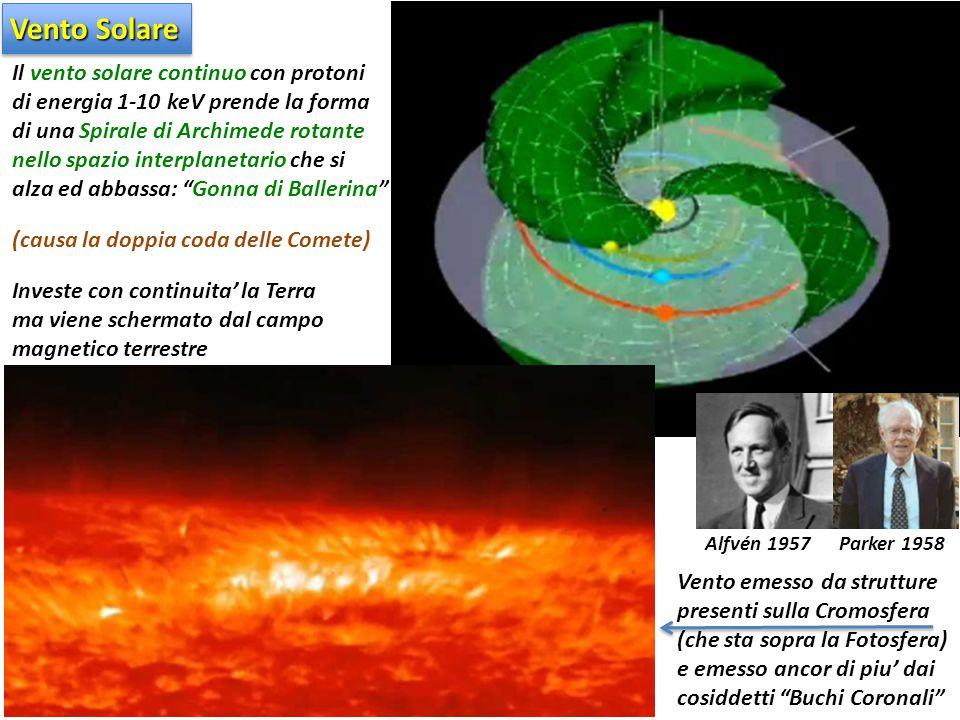 Vento Solare Il vento solare continuo con protoni