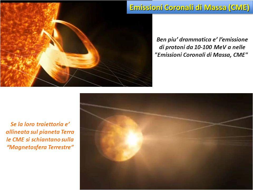 Emissioni Coronali di Massa (CME)