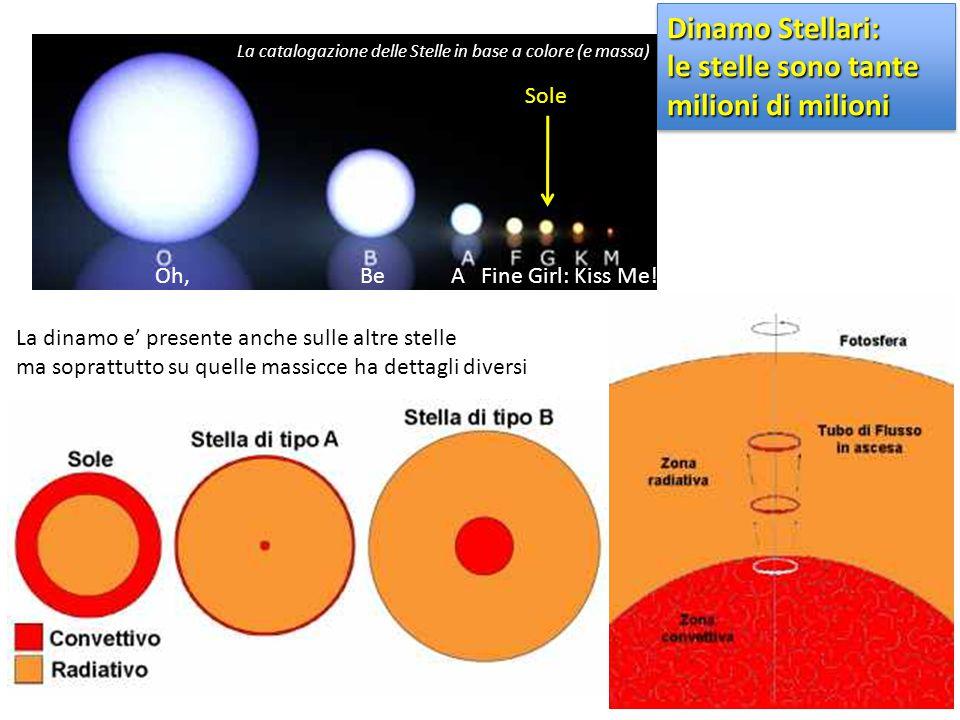 Dinamo Stellari: le stelle sono tante milioni di milioni Sole