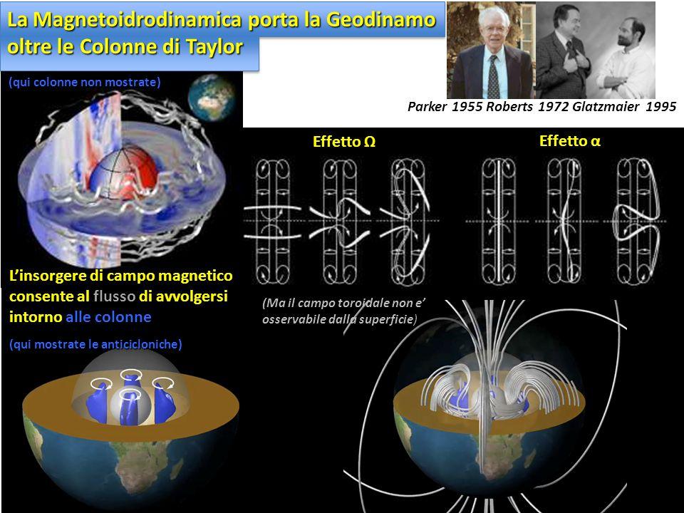 La Magnetoidrodinamica porta la Geodinamo oltre le Colonne di Taylor