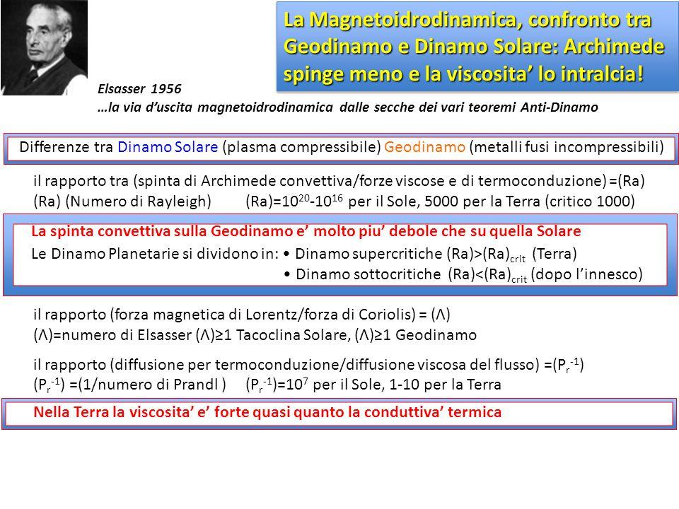 La Magnetoidrodinamica, confronto tra Geodinamo e Dinamo Solare: Archimede spinge meno e la viscosita' lo intralcia!