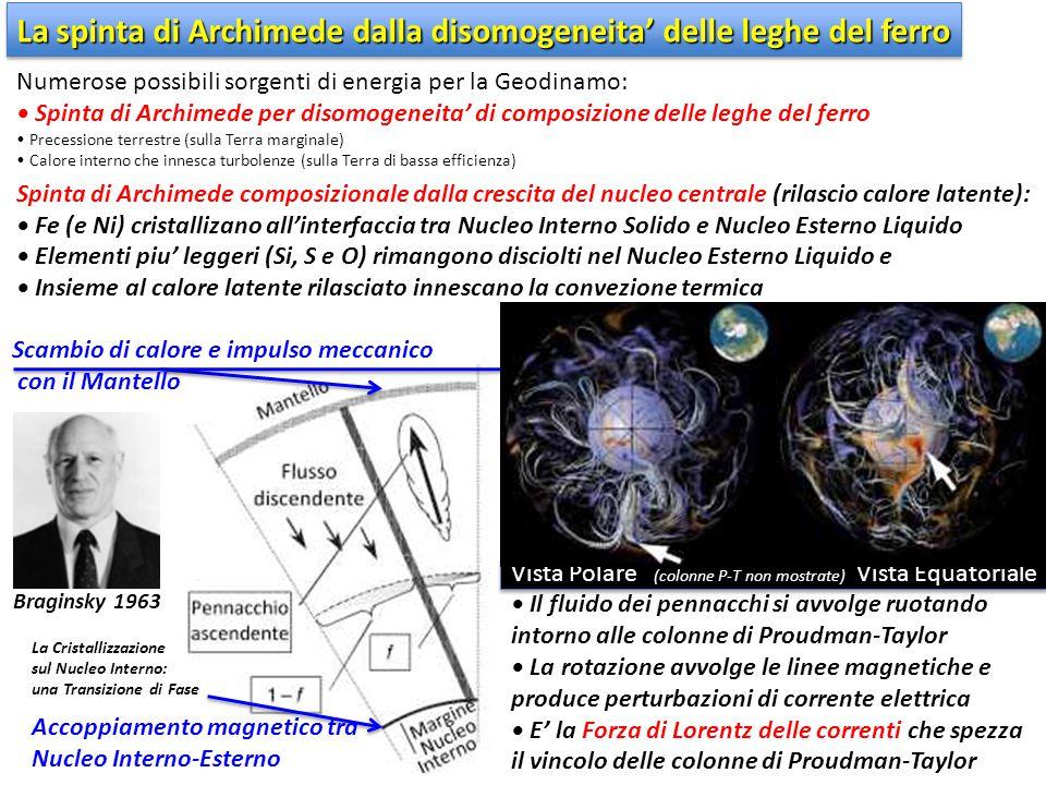 La spinta di Archimede dalla disomogeneita' delle leghe del ferro
